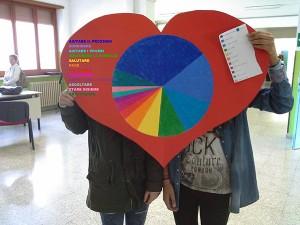 """""""Il 'cuoregramma' dell'essere umani"""" dalla secondaria di I grado """"Veroli 2"""" • Veroli (Fr)"""